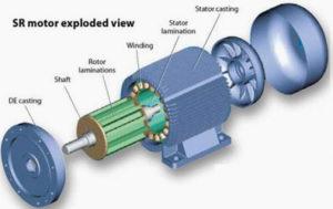 موتور SR – نمایش گسترده