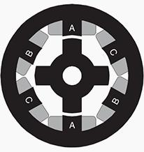 شکل 3 : سطح مقطع موتور 4 تا 6 SR سه¬فاز