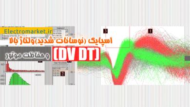 تصویر از اسپایک (نوسانات شدید) ولتاژ بالا (DV/ DT) و حفاظت موتور
