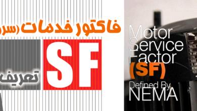 تصویر از Motor Service Factor (SF) Defined By NEMA