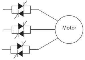 سافت استارتر(RVSS)یا اینورتر(VFD)