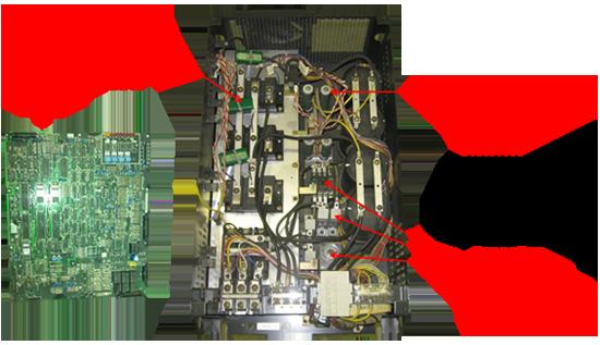 ۲-ساختار و قسمت های مختلف یک اینورتر VFD