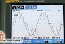 تصویر از کاهش خطر هارمونیک ها در اینورتر فرکانس متغیر INVERTER THD