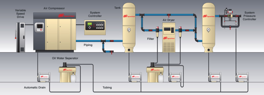 Compressed air plant diagram