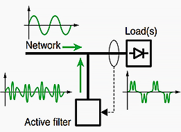 active-filter