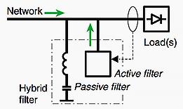 hybrid-filter