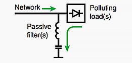 passive-filter