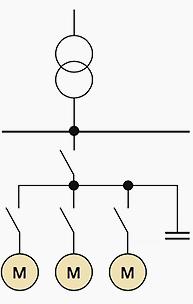 شکل 5 - جبران گروهی توان راکتیو