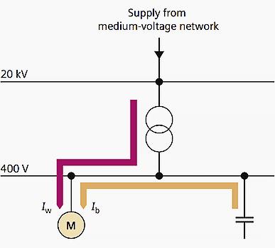 اصل جبران قدرت واکنش پذیری با استفاده از خازن های قدرت ولتاژ پایین