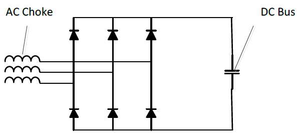 شکل 2- چوک AC بسته شده قبل از یکسو.ساز یک درایو