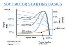 تصویر از نحوه انتخاب سافت استارتر طبق منحنی گشتاور  و سرعت موتور