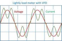 منحنی ولتاژ و جریان در راه اندازی موتور با درایو فرکانس متغیر(VFD)
