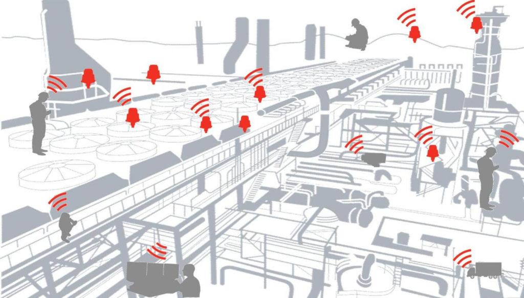 گستردگی و امنیت شبکه سیستم های اتوماسیون صنعتی را به تولید کنندگان عزیز هدیه بدهید
