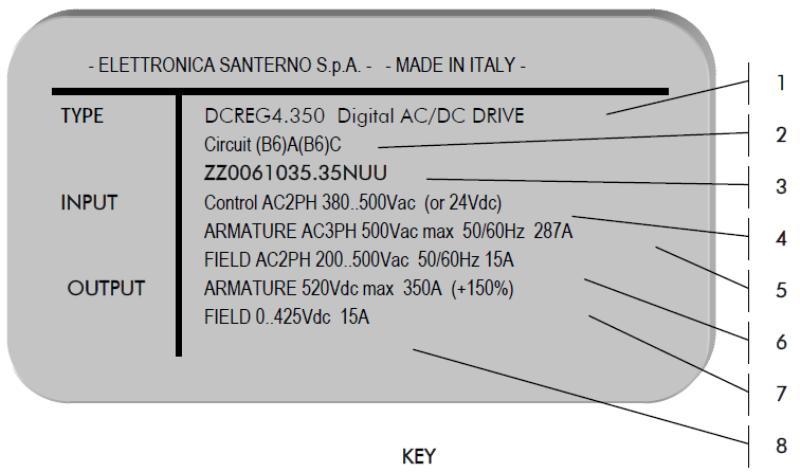 مشخصات پلاک درایو دی سی سانترنو