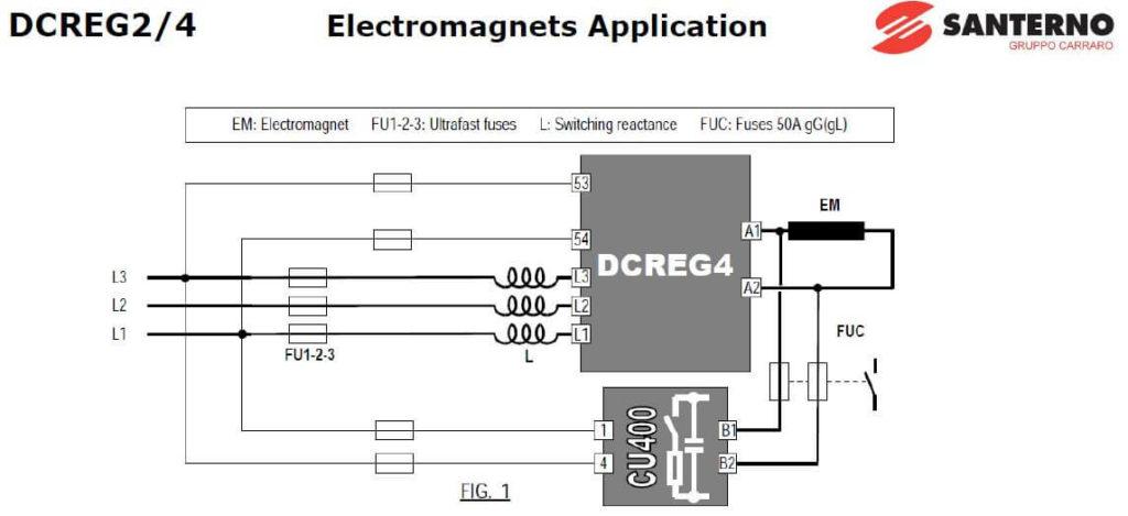 نحوه سیم بندی کاربرد Electromagnets Application