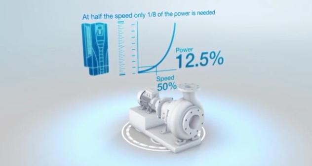 پمپ ها تنها 12.5% یا یک هشتم انرژی برای کار را لازم دارند.