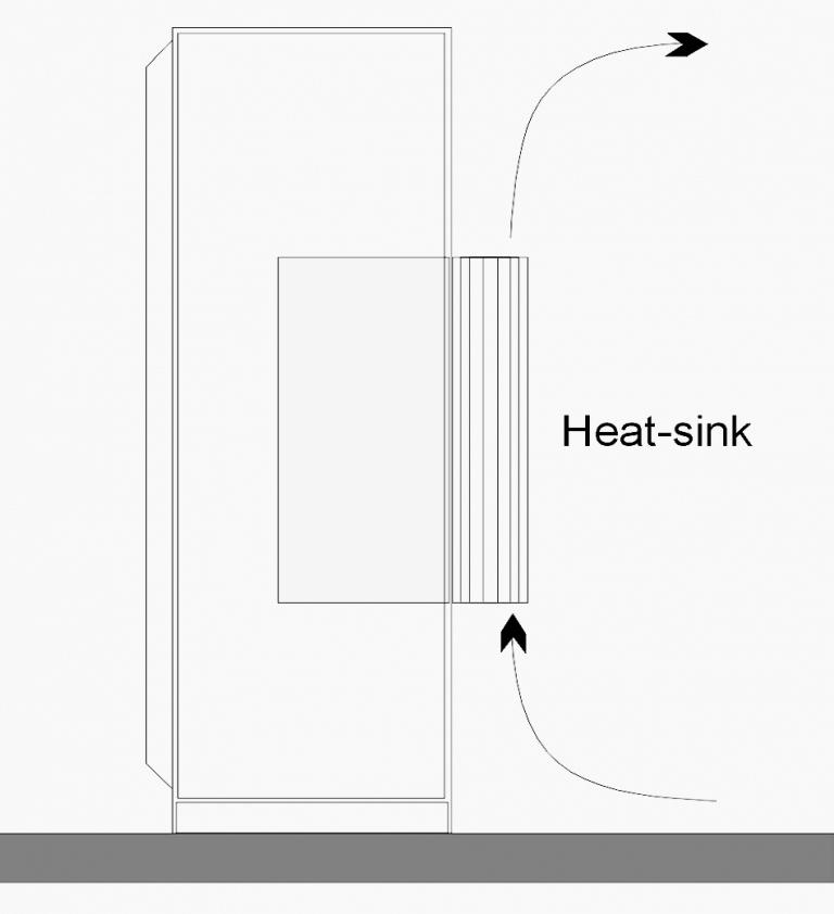 شکل 3 – اینورتر نصب شده با گرماگیر در خارج تابلو