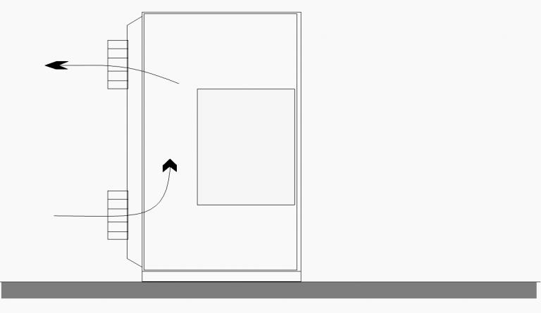 شکل 1 – تهویه ی طبیعی مبدل در یک تابلو برق