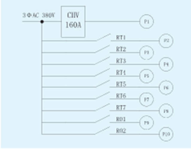 طرز کار پمپ با فرکانس متغیر ثابت
