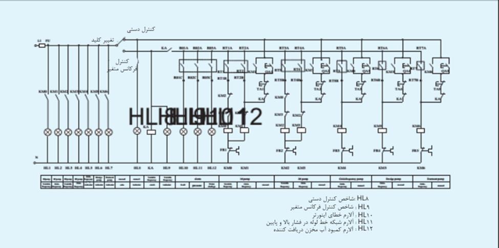 مدار فرمان دو پمپ فرکانس متغیر دایرهای ( کارت منبع آب ضروری است)