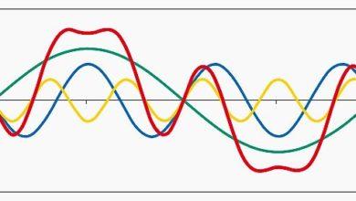 تصویر از هارمونیکها چه هستند؟ هارمونیک چهکاری انجام میدهند؟ What are harmonics