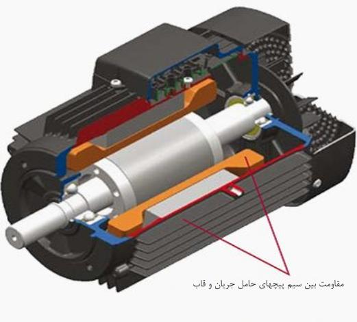 آزمون مقاومت عایق موتور