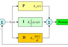 تصویر از عملکرد کنترل PID و توصیف ساده پی ای دی کنترل در الکترومارکت