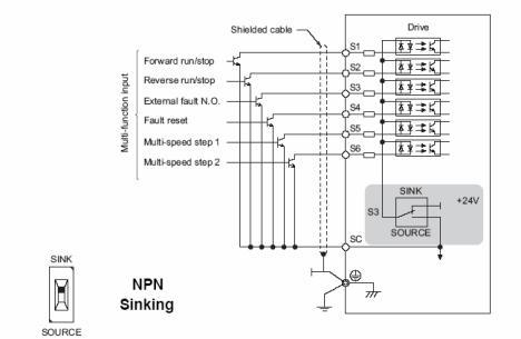 npn sinking terminal yaskawa v1000