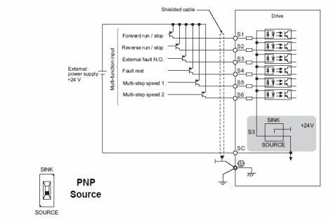 pnp source terminal yaskawa v1000