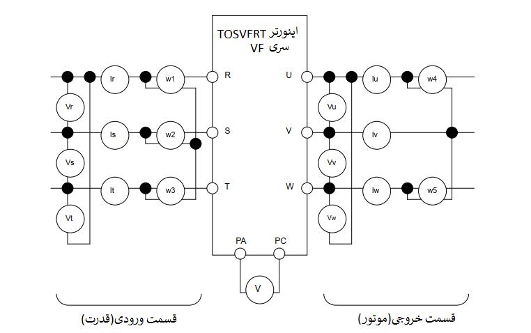 Inverter: TOSVERT VF series