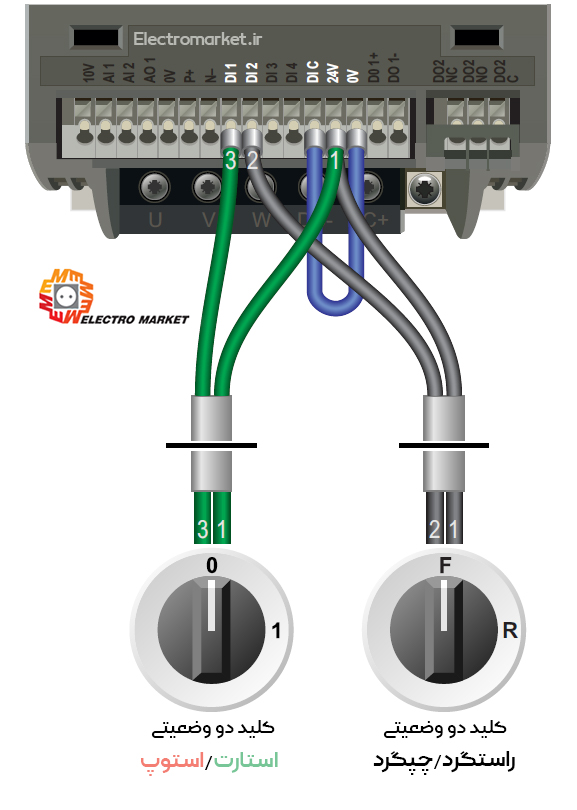 اتصال با دو کلید گردان